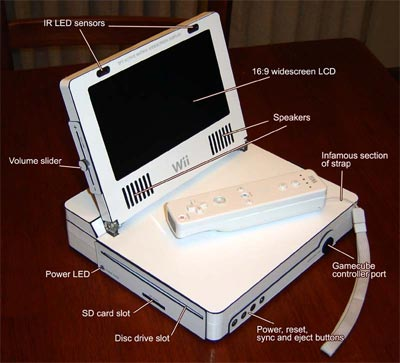 La Wii Laptop (Portatil)